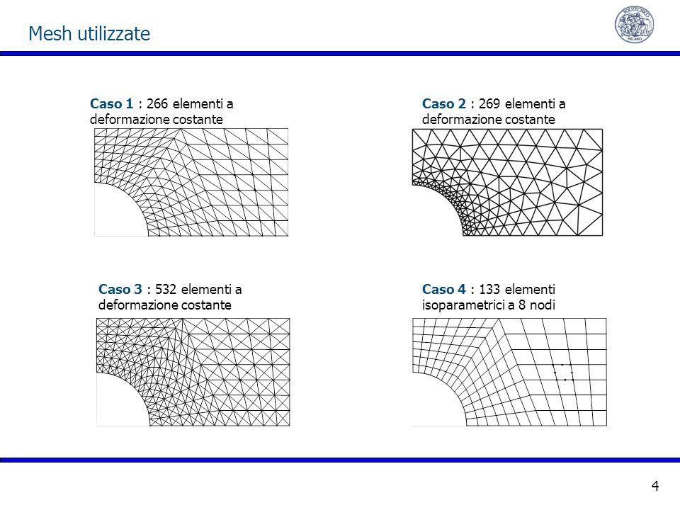 Mesh utilizzate Caso 4 : 133 elementi isoparametrici a 8 nodi Caso 1 : 266 elementi a deformazione costante Caso 2 : 269 elementi a deformazione costa