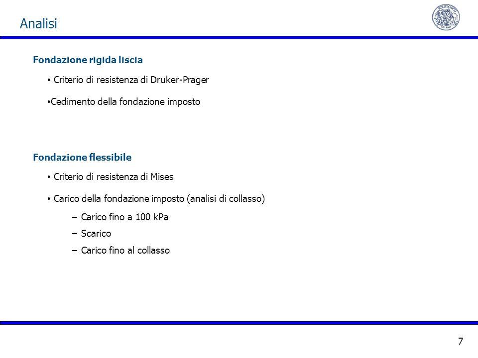 Analisi 7 Fondazione rigida liscia Criterio di resistenza di Druker-Prager Cedimento della fondazione imposto Fondazione flessibile Criterio di resist