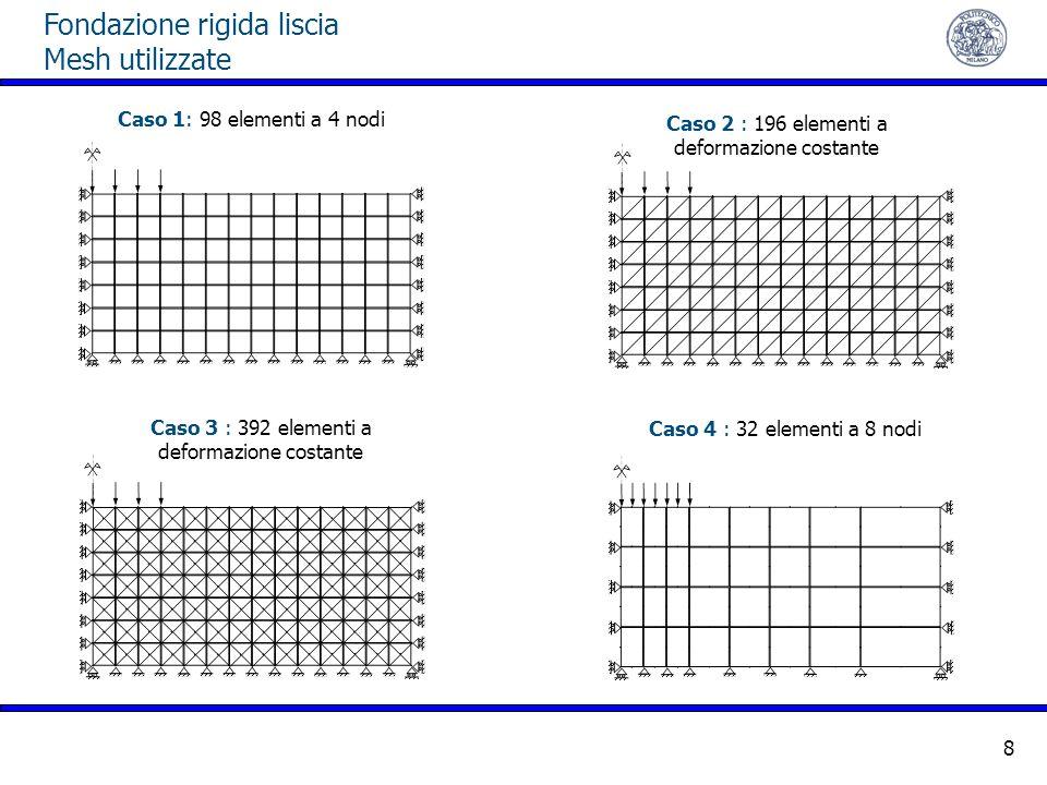 Fondazione rigida liscia Mesh utilizzate 8 Caso 1: 98 elementi a 4 nodi Caso 2 : 196 elementi a deformazione costante Caso 3 : 392 elementi a deformaz