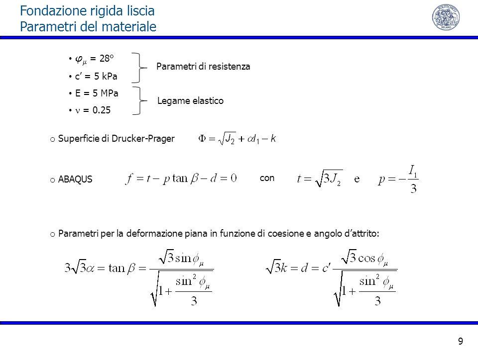 Fondazione rigida liscia Parametri del materiale 9 = 28° c = 5 kPa E = 5 MPa = 0.25 o Superficie di Drucker-Prager o ABAQUS o Parametri per la deforma