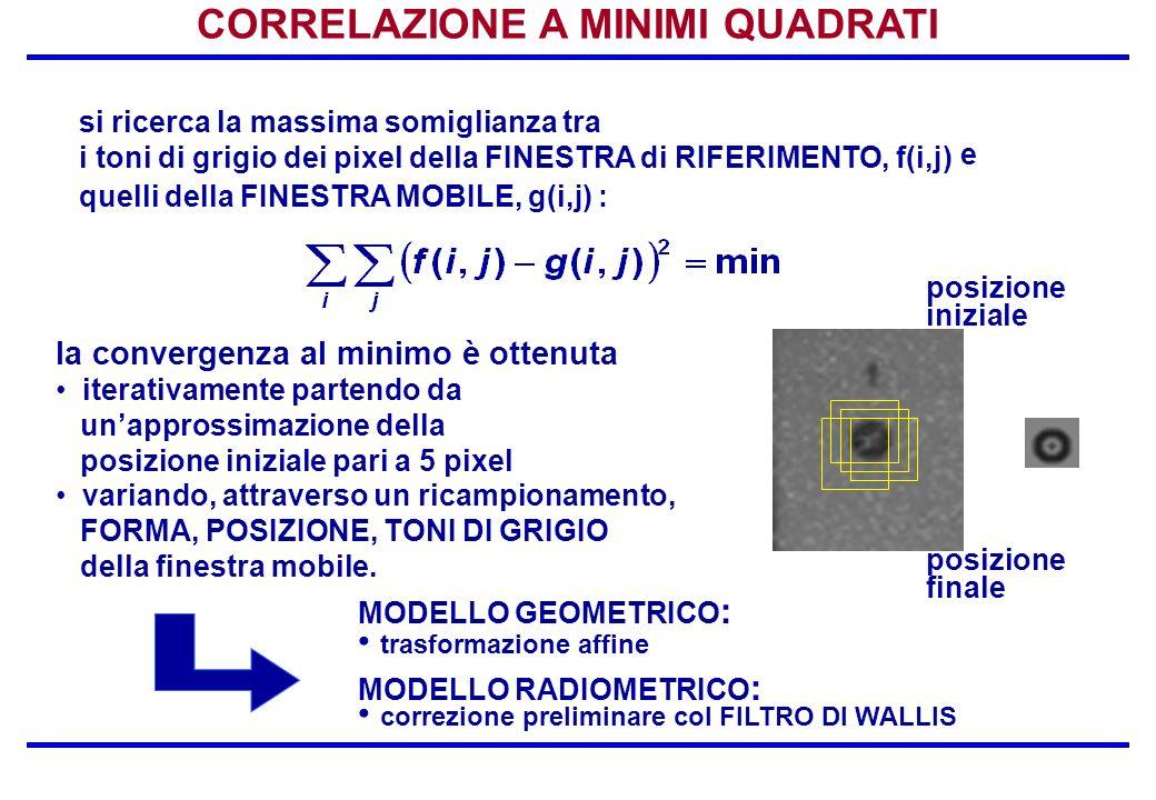 CORRELAZIONE A MINIMI QUADRATI si ricerca la massima somiglianza tra i toni di grigio dei pixel della FINESTRA di RIFERIMENTO, f(i,j) la convergenza al minimo è ottenuta iterativamente partendo da unapprossimazione della posizione iniziale pari a 5 pixel MODELLO GEOMETRICO : trasformazione affine MODELLO RADIOMETRICO : correzione preliminare col FILTRO DI WALLIS correzione preliminare col FILTRO DI WALLIS e quelli della FINESTRA MOBILE, g(i,j) : variando, attraverso un ricampionamento, FORMA, POSIZIONE, TONI DI GRIGIO della finestra mobile.