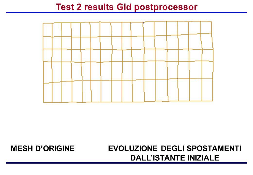 Test 2 results Gid postprocessor EVOLUZIONE DEGLI SPOSTAMENTI DALLISTANTE INIZIALE MESH DORIGINE