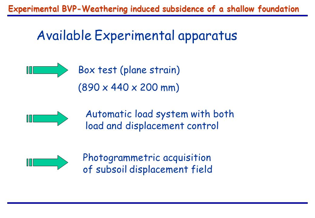 Experimental BVP-Weathering induced subsidence of a shallow foundation Automatic load system with both load and displacement control Available Experimental apparatus Box test (plane strain) (890 x 440 x 200 mm) Photogrammetric acquisition of subsoil displacement field Ready for test