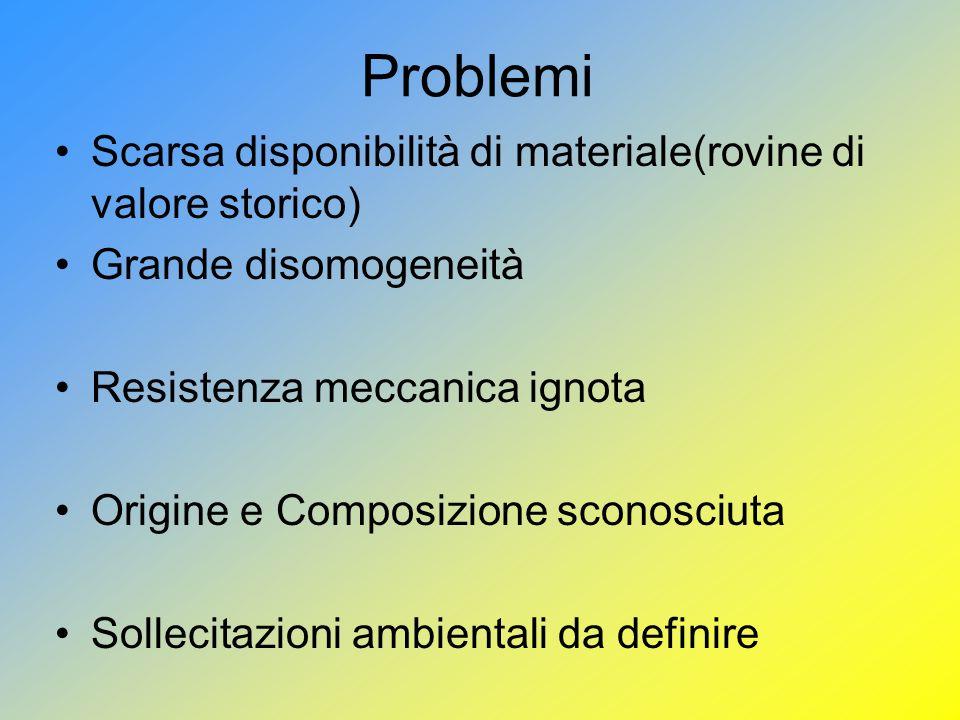 Problemi Scarsa disponibilità di materiale(rovine di valore storico) Grande disomogeneità Resistenza meccanica ignota Origine e Composizione sconosciuta Sollecitazioni ambientali da definire