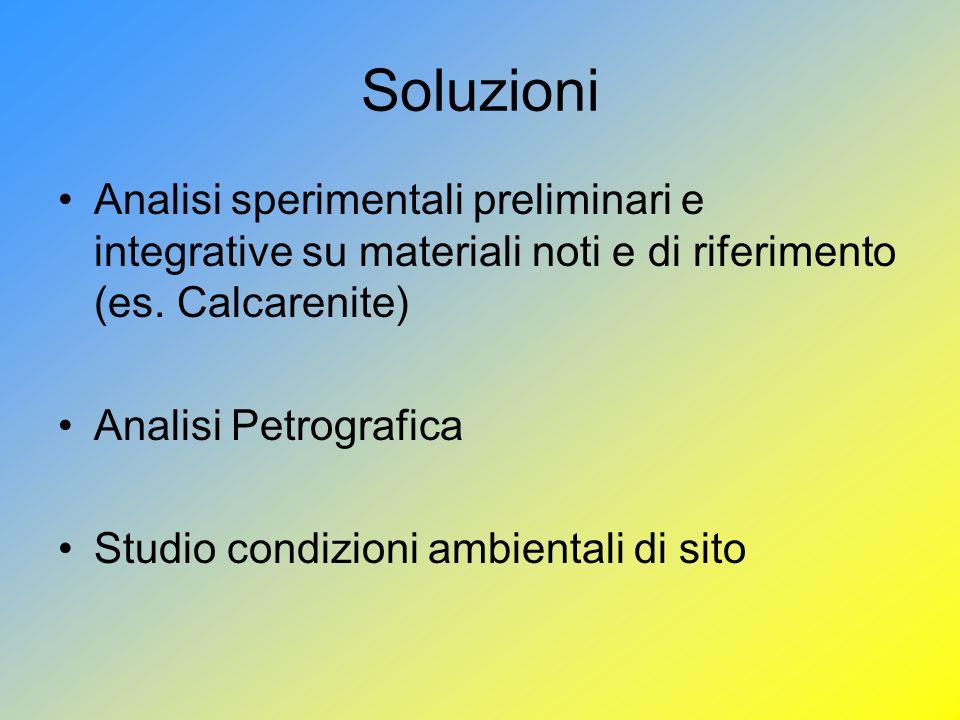 Soluzioni Analisi sperimentali preliminari e integrative su materiali noti e di riferimento (es.