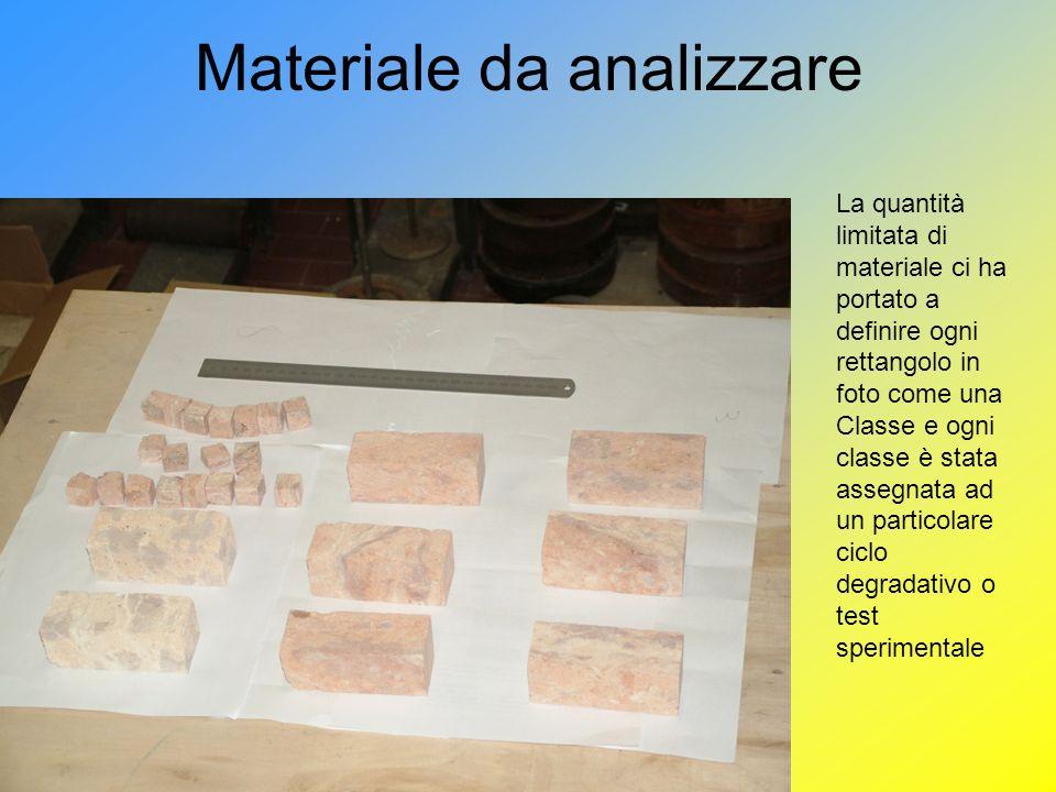 Materiale da analizzare La quantità limitata di materiale ci ha portato a definire ogni rettangolo in foto come una Classe e ogni classe è stata assegnata ad un particolare ciclo degradativo o test sperimentale