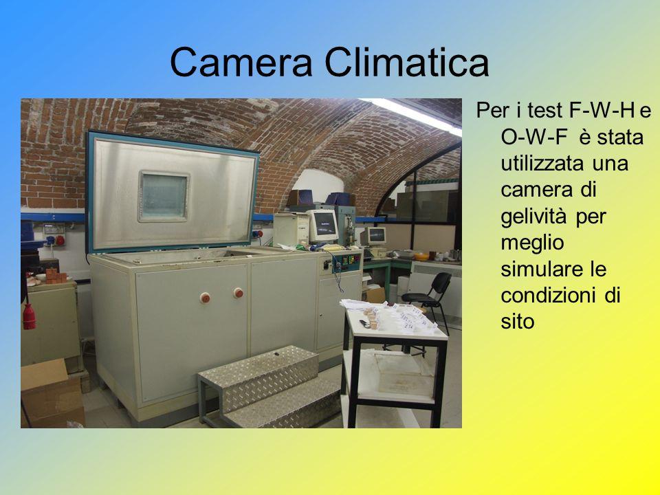 Camera Climatica Per i test F-W-H e O-W-F è stata utilizzata una camera di gelività per meglio simulare le condizioni di sito