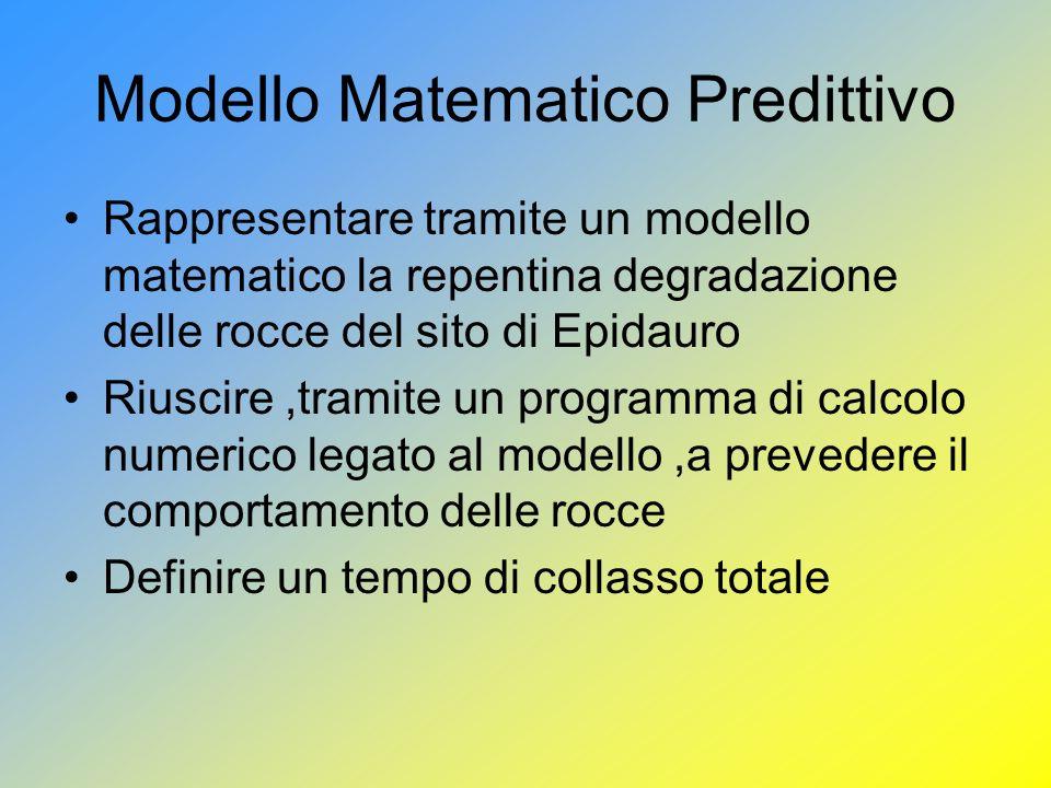 Modello Matematico Predittivo Rappresentare tramite un modello matematico la repentina degradazione delle rocce del sito di Epidauro Riuscire,tramite un programma di calcolo numerico legato al modello,a prevedere il comportamento delle rocce Definire un tempo di collasso totale