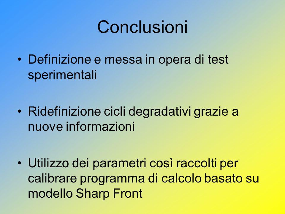 Conclusioni Definizione e messa in opera di test sperimentali Ridefinizione cicli degradativi grazie a nuove informazioni Utilizzo dei parametri così raccolti per calibrare programma di calcolo basato su modello Sharp Front