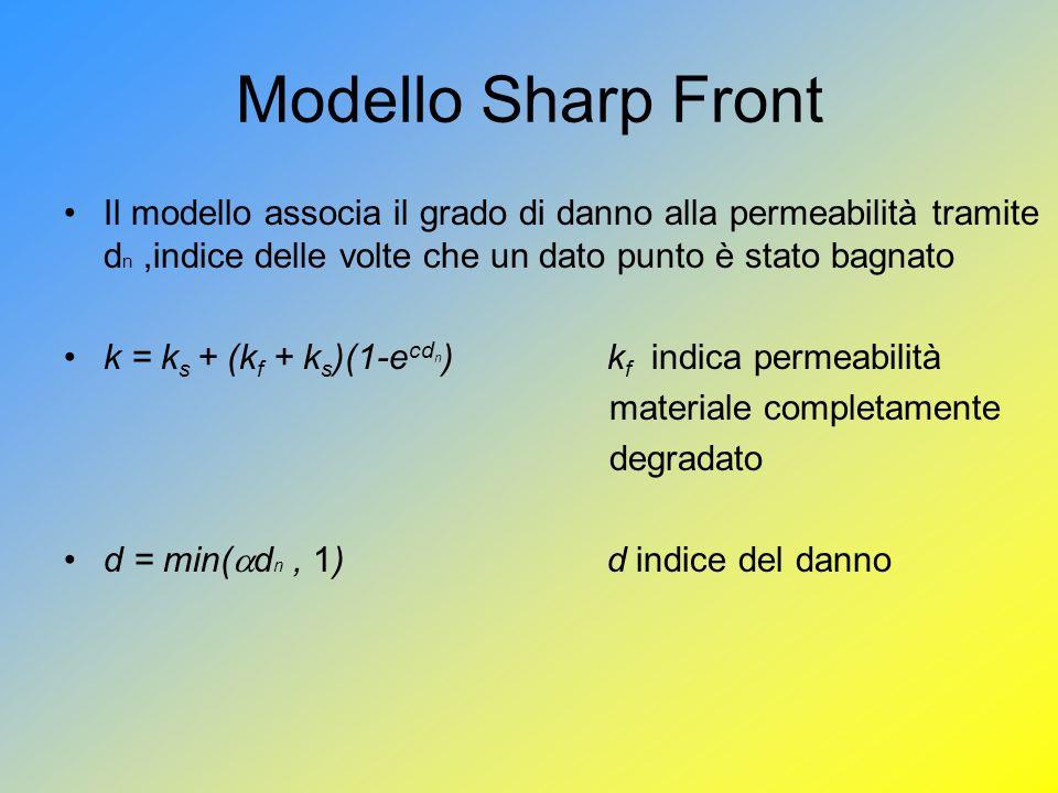 Modello Sharp Front Il modello associa il grado di danno alla permeabilità tramite d n,indice delle volte che un dato punto è stato bagnato k = k s + (k f + k s )(1-e cd n ) k f indica permeabilità materiale completamente degradato d = min( d n, 1) d indice del danno