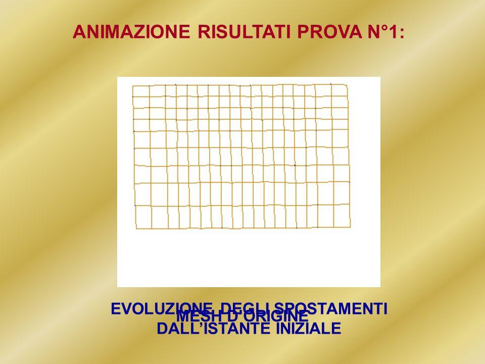 ANIMAZIONE RISULTATI PROVA N°1: MESH DORIGINE EVOLUZIONE DEGLI SPOSTAMENTI DALLISTANTE INIZIALE