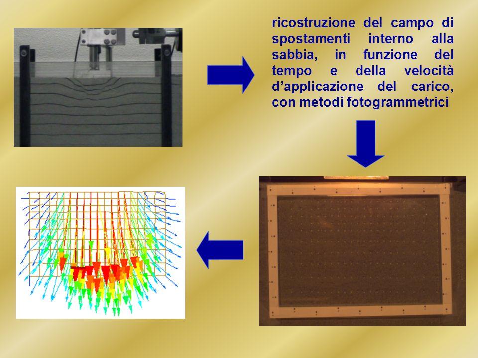 ricostruzione del campo di spostamenti interno alla sabbia, in funzione del tempo e della velocità dapplicazione del carico, con metodi fotogrammetric