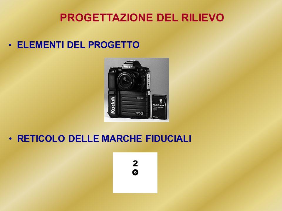 PROGETTAZIONE DEL RILIEVO ELEMENTI DEL PROGETTO RETICOLO DELLE MARCHE FIDUCIALI