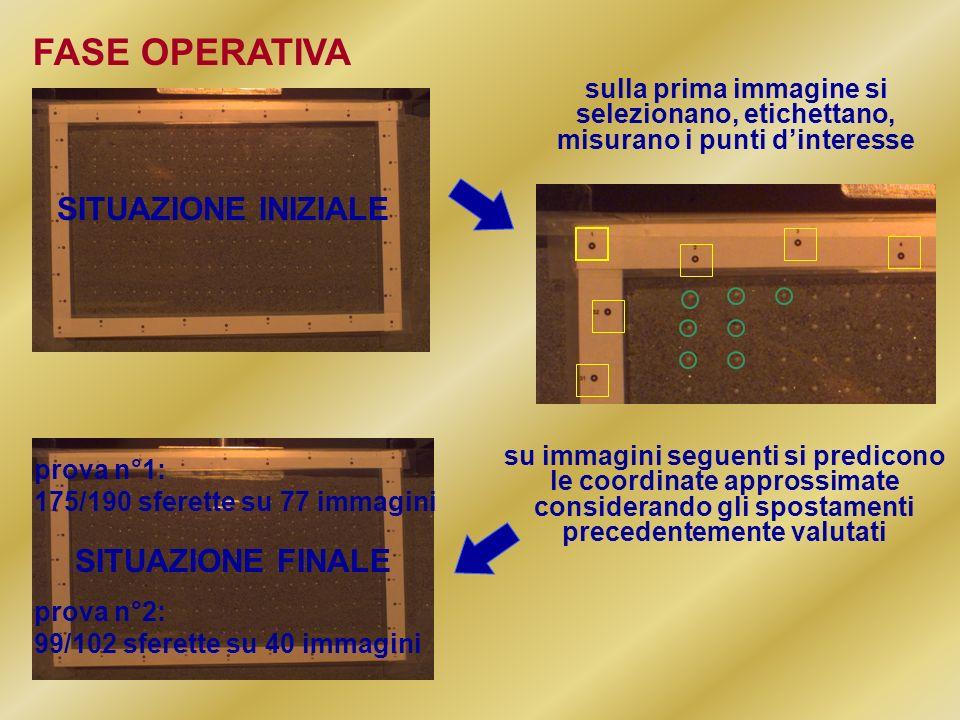SITUAZIONE INIZIALE SITUAZIONE FINALE FASE OPERATIVA sulla prima immagine si selezionano, etichettano, misurano i punti dinteresse su immagini seguent