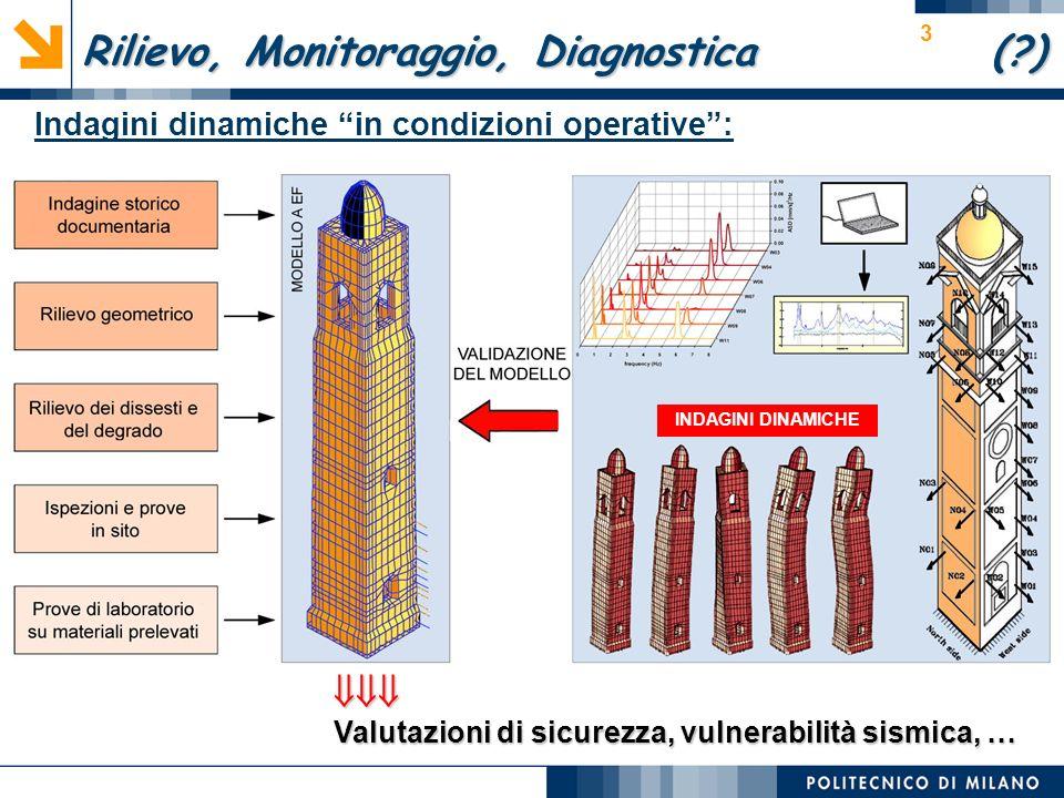 3 INDAGINI DINAMICHE Valutazioni di sicurezza, vulnerabilità sismica, … Rilievo, Monitoraggio, Diagnostica ( ) Indagini dinamiche in condizioni operative: