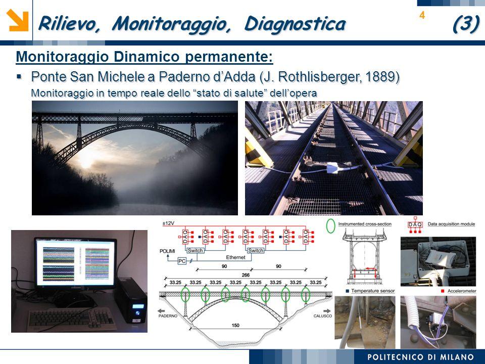 4 Monitoraggio Dinamico permanente: Ponte San Michele a Paderno dAdda (J.