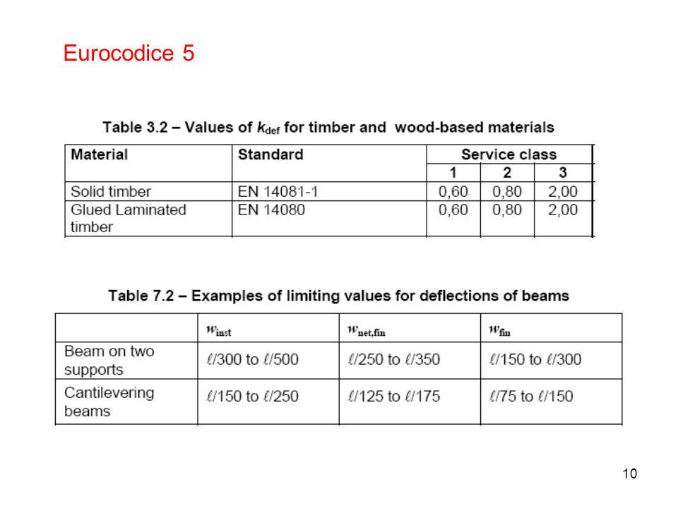 10 Eurocodice 5