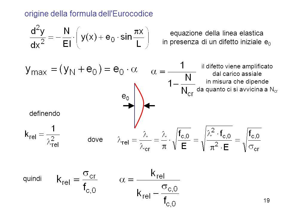 19 equazione della linea elastica in presenza di un difetto iniziale e 0 il difetto viene amplificato dal carico assiale in misura che dipende da quan
