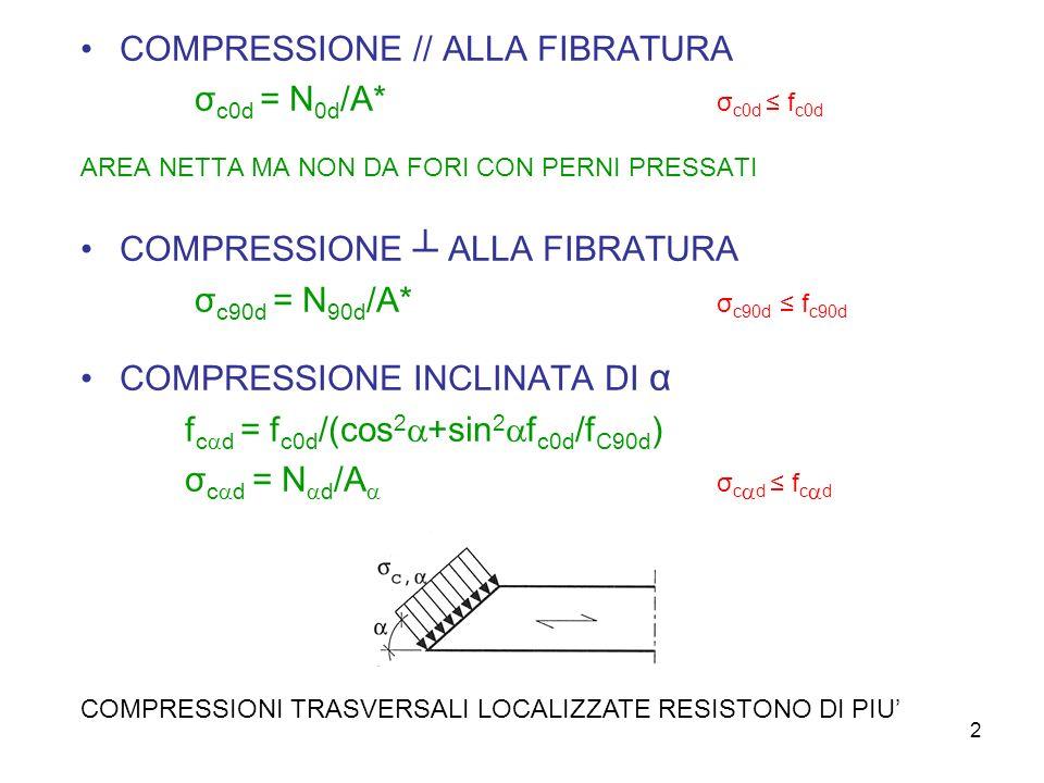 2 COMPRESSIONE // ALLA FIBRATURA σ c0d = N 0d /A* σ c0d f c0d AREA NETTA MA NON DA FORI CON PERNI PRESSATI COMPRESSIONE ALLA FIBRATURA σ c90d = N 90d