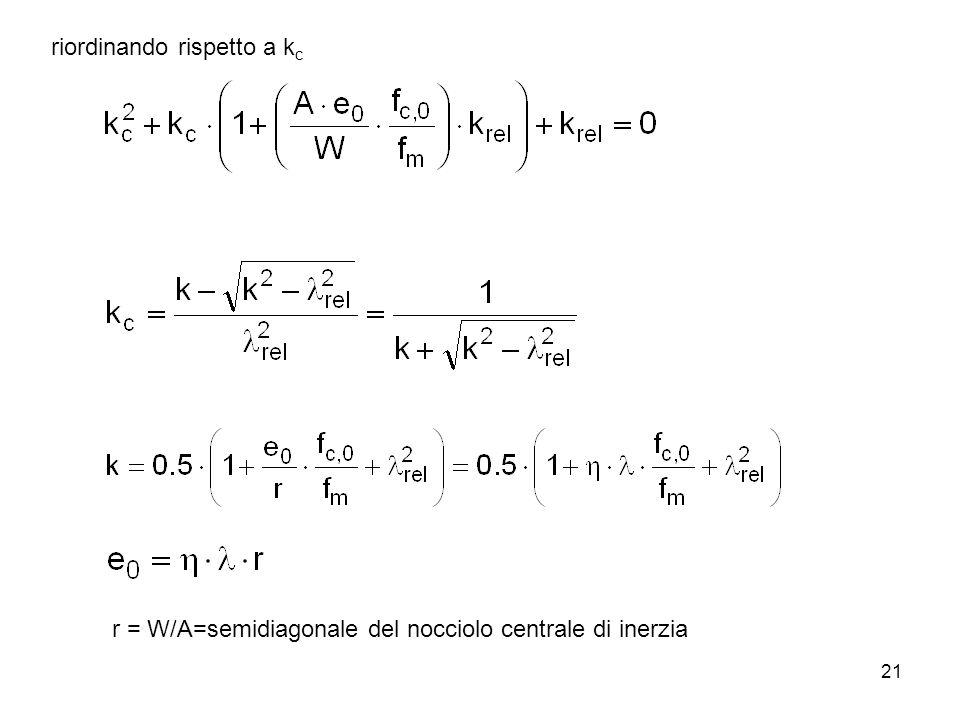 21 riordinando rispetto a k c r = W/A=semidiagonale del nocciolo centrale di inerzia