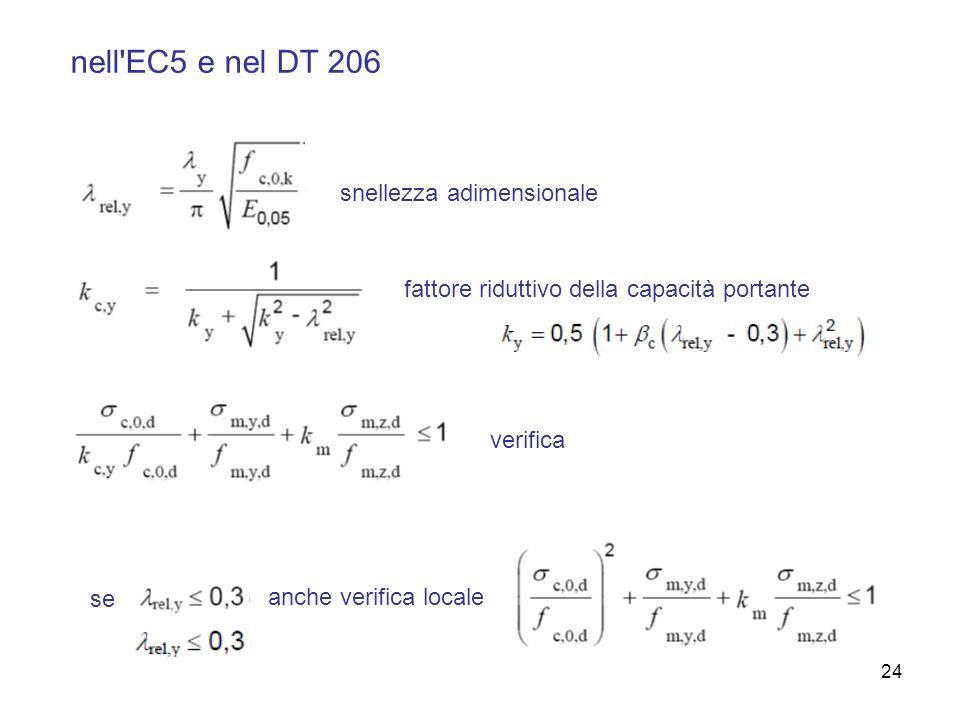 24 nell'EC5 e nel DT 206 anche verifica locale se snellezza adimensionale fattore riduttivo della capacità portante verifica