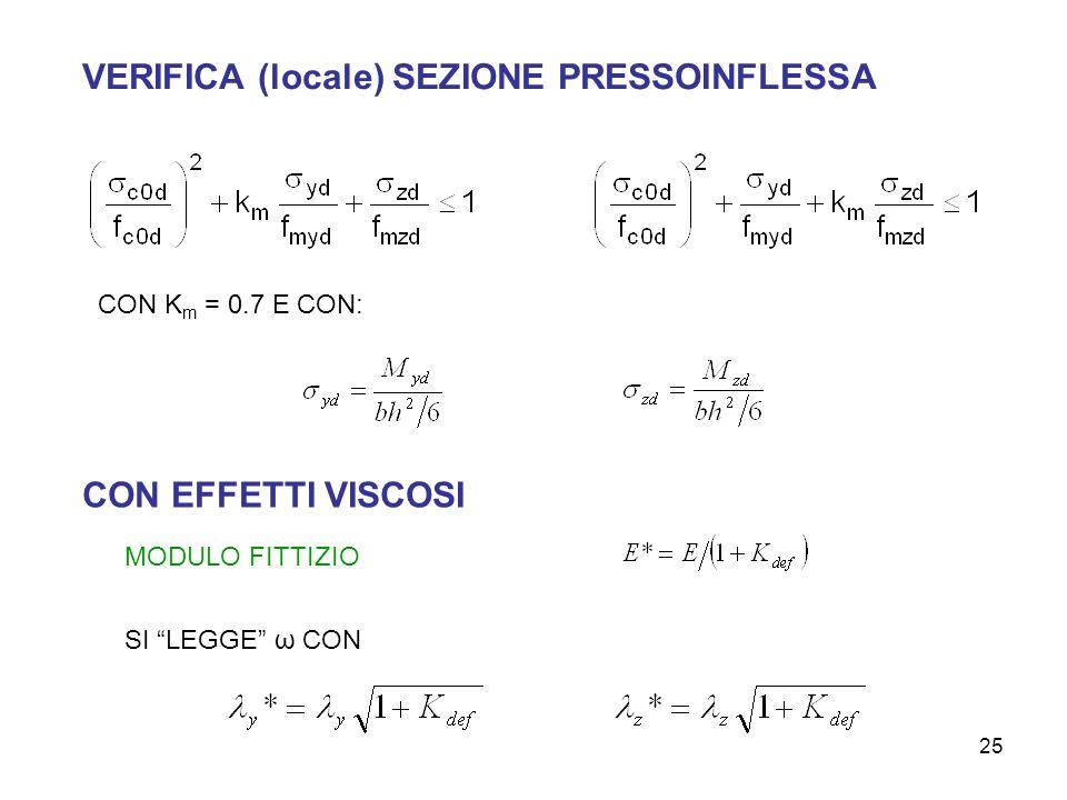 25 VERIFICA (locale) SEZIONE PRESSOINFLESSA CON K m = 0.7 E CON: CON EFFETTI VISCOSI MODULO FITTIZIO SI LEGGE ω CON