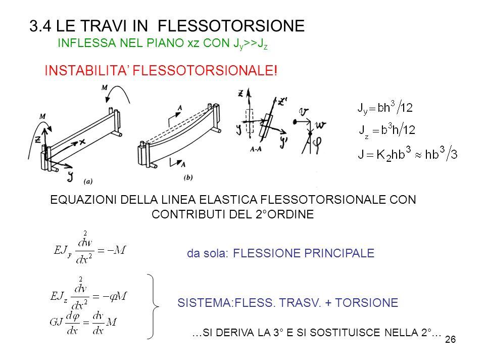 26 3.4 LE TRAVI IN FLESSOTORSIONE INFLESSA NEL PIANO xz CON J y >>J z INSTABILITA FLESSOTORSIONALE! da sola: FLESSIONE PRINCIPALE SISTEMA:FLESS. TRASV