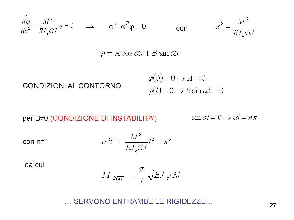27 con CONDIZIONI AL CONTORNO per B0 (CONDIZIONE DI INSTABILITA) con n=1 da cui … SERVONO ENTRAMBE LE RIGIDEZZE…