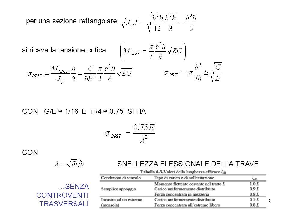 28 per una sezione rettangolare si ricava la tensione critica CON G/E 1/16 E π/4 0.75 SI HA CON SNELLEZZA FLESSIONALE DELLA TRAVE …SENZA CONTROVENTI T