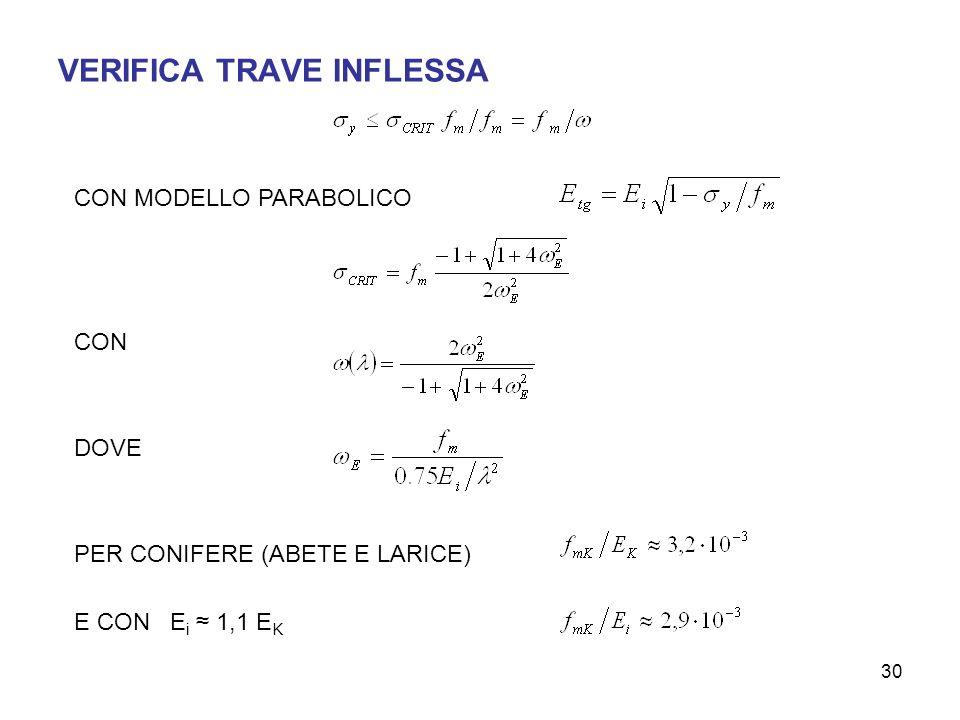 30 VERIFICA TRAVE INFLESSA CON MODELLO PARABOLICO CON DOVE PER CONIFERE (ABETE E LARICE) E CON E i 1,1 E K
