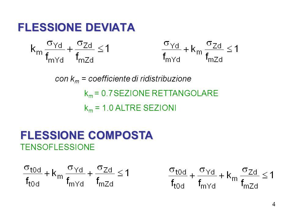 4 FLESSIONE DEVIATA con k m = coefficiente di ridistribuzione k m = 0.7SEZIONE RETTANGOLARE k m = 1.0 ALTRE SEZIONI FLESSIONE COMPOSTA FLESSIONE COMPO
