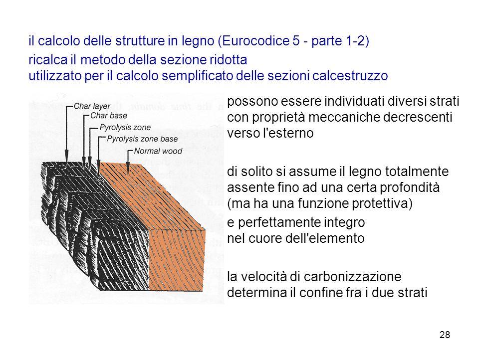 28 il calcolo delle strutture in legno (Eurocodice 5 - parte 1-2) ricalca il metodo della sezione ridotta utilizzato per il calcolo semplificato delle