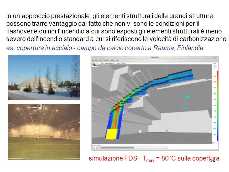 36 in un approccio prestazionale, gli elementi strutturali delle grandi strutture possono trarre vantaggio dal fatto che non vi sono le condizioni per
