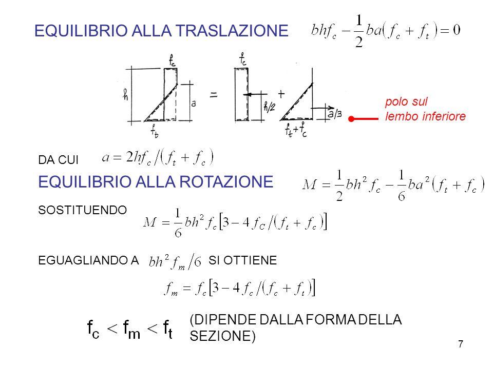 18 CORRELAZIONI PER PICCOLE DIMENSIONI DA RIDURRE CON m = 1.3 (1.25 per lamellare) (k h = 1PERh h)