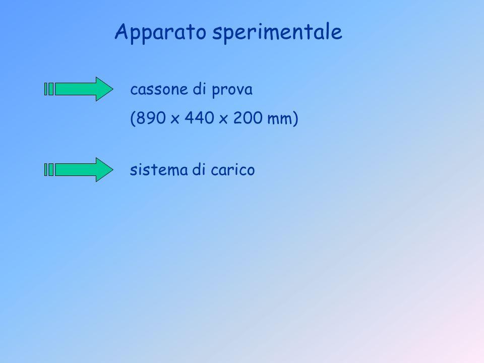 sistema di carico Apparato sperimentale cassone di prova (890 x 440 x 200 mm)