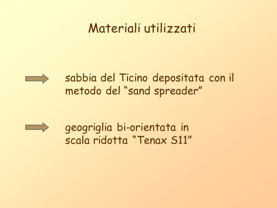 Materiali utilizzati sabbia del Ticino depositata con il metodo del sand spreader geogriglia bi-orientata in scala ridotta Tenax S11