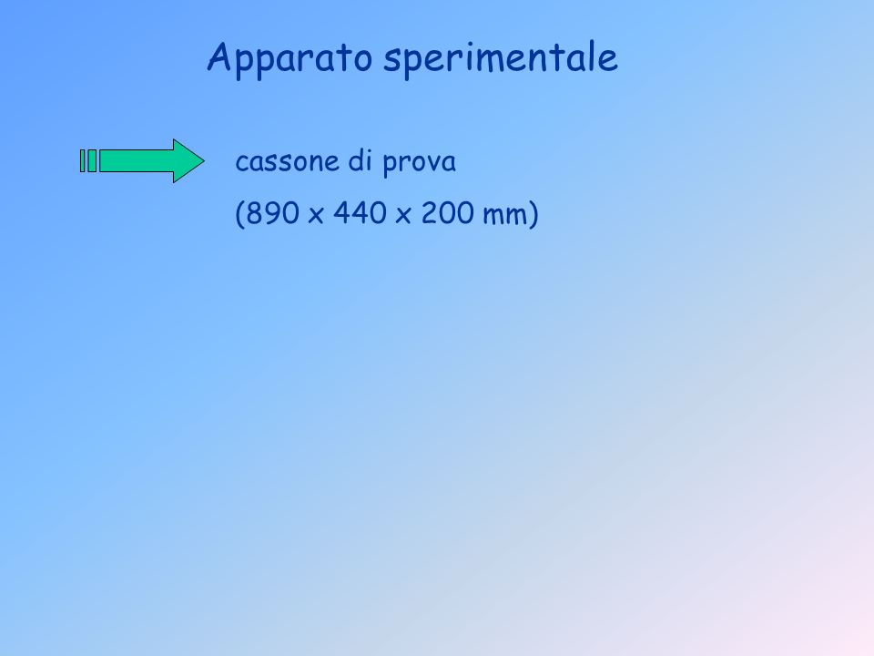Influenza del sovraccarico laterale Confronto fra una prova con aspirazione laterale ed una senza aspirazione Prove con aspirazione laterale del sovraccarico