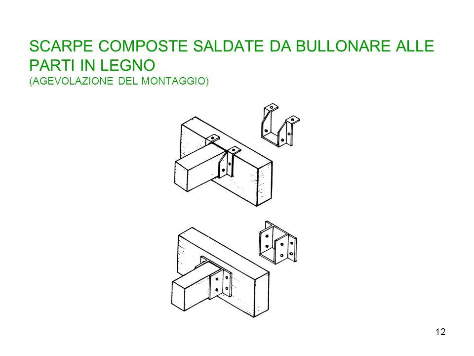 12 SCARPE COMPOSTE SALDATE DA BULLONARE ALLE PARTI IN LEGNO (AGEVOLAZIONE DEL MONTAGGIO)
