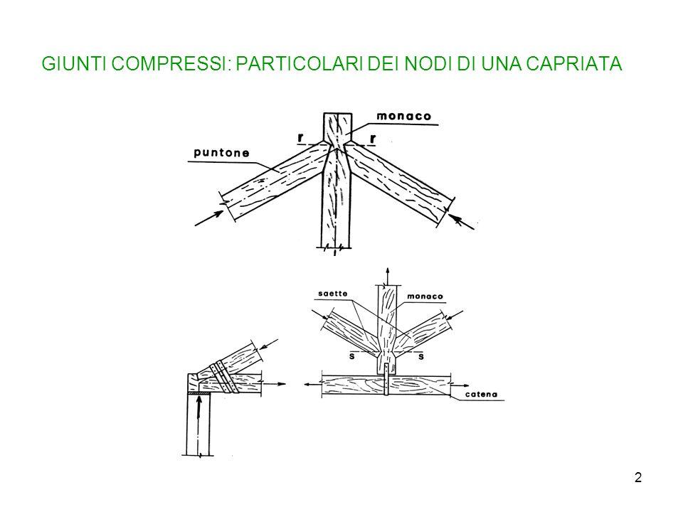3 CALCOLO DEL NODO DAPPOGGIO(H = Dcosβ) STACCO DELLAVAMPEZZO PRESSIONE SULLINTAGLIO: α = β/2INTAGLIO SEMPLICE α = 3β/4INTAGLIO DOPPIO t = t 1 + t 2 CON t 1 < t 2 - 10mm PRESSIONE SULLA CATENA(α = β)