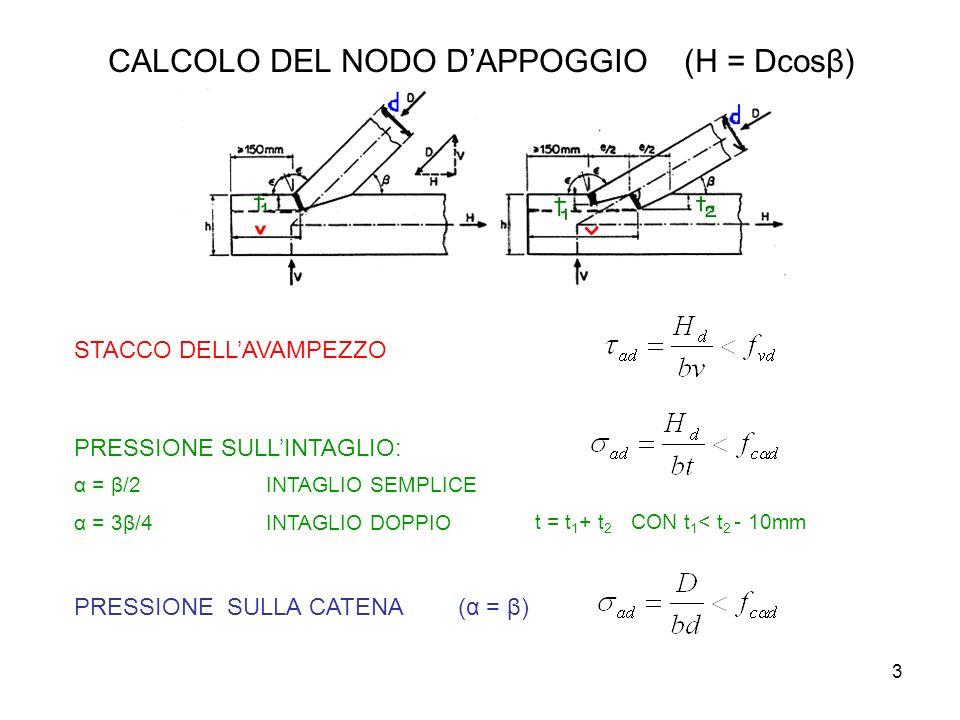 3 CALCOLO DEL NODO DAPPOGGIO(H = Dcosβ) STACCO DELLAVAMPEZZO PRESSIONE SULLINTAGLIO: α = β/2INTAGLIO SEMPLICE α = 3β/4INTAGLIO DOPPIO t = t 1 + t 2 CO
