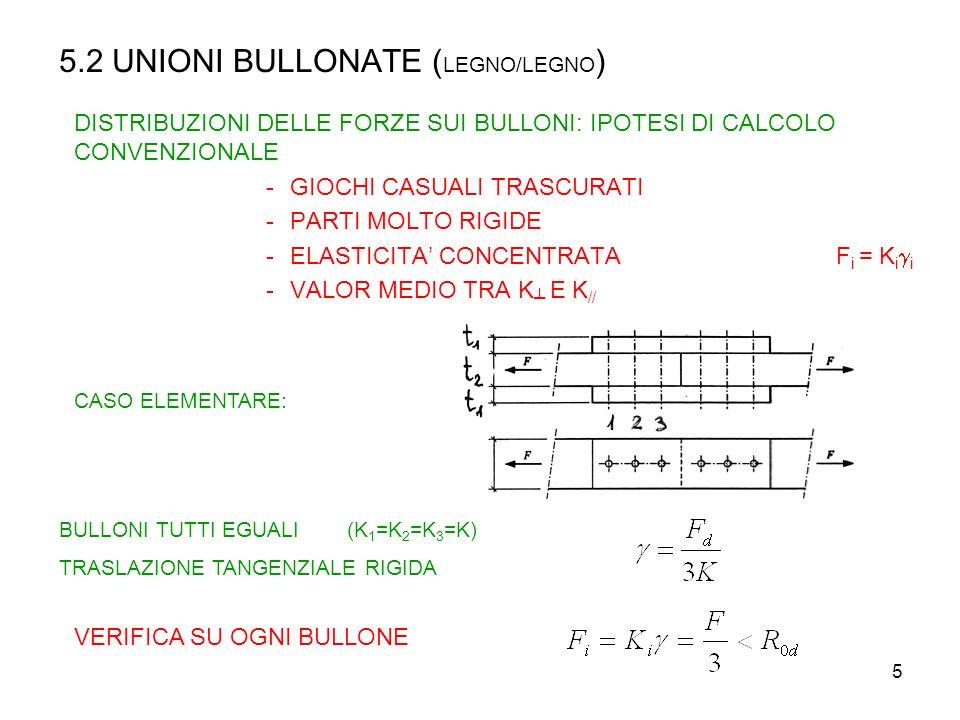 5 5.2 UNIONI BULLONATE ( LEGNO/LEGNO ) DISTRIBUZIONI DELLE FORZE SUI BULLONI: IPOTESI DI CALCOLO CONVENZIONALE -GIOCHI CASUALI TRASCURATI -PARTI MOLTO