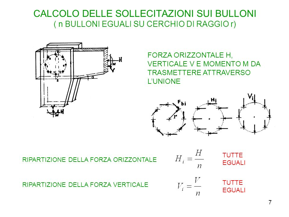7 CALCOLO DELLE SOLLECITAZIONI SUI BULLONI ( n BULLONI EGUALI SU CERCHIO DI RAGGIO r) FORZA ORIZZONTALE H, VERTICALE V E MOMENTO M DA TRASMETTERE ATTR
