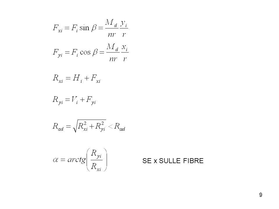 9 SE x SULLE FIBRE