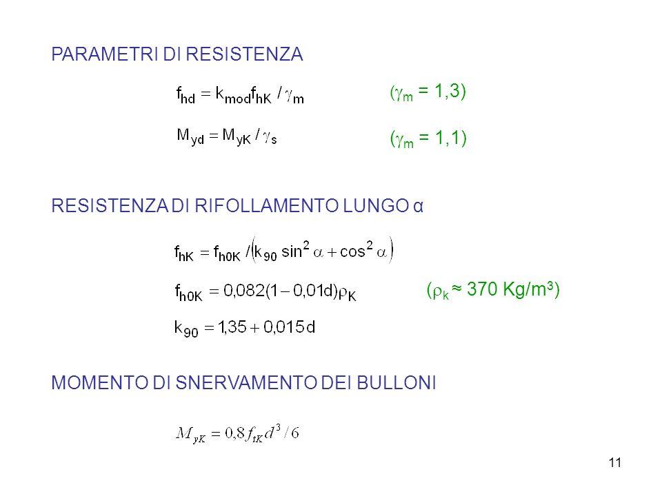 11 PARAMETRI DI RESISTENZA ( m = 1,3) ( m = 1,1) RESISTENZA DI RIFOLLAMENTO LUNGO α ( k 370 Kg/m 3 ) MOMENTO DI SNERVAMENTO DEI BULLONI