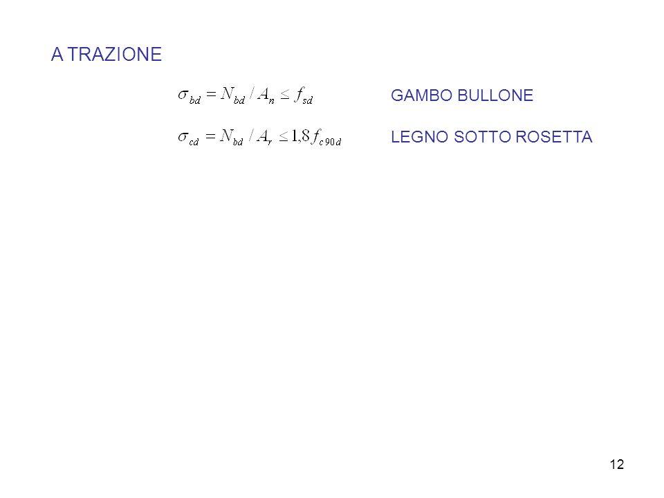 12 A TRAZIONE GAMBO BULLONE LEGNO SOTTO ROSETTA