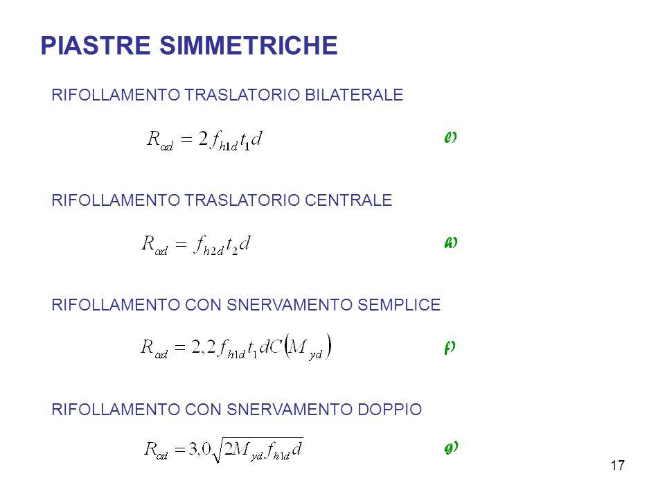 17 PIASTRE SIMMETRICHE RIFOLLAMENTO TRASLATORIO BILATERALE l) RIFOLLAMENTO TRASLATORIO CENTRALE h) RIFOLLAMENTO CON SNERVAMENTO SEMPLICE f) RIFOLLAMENTO CON SNERVAMENTO DOPPIO g)