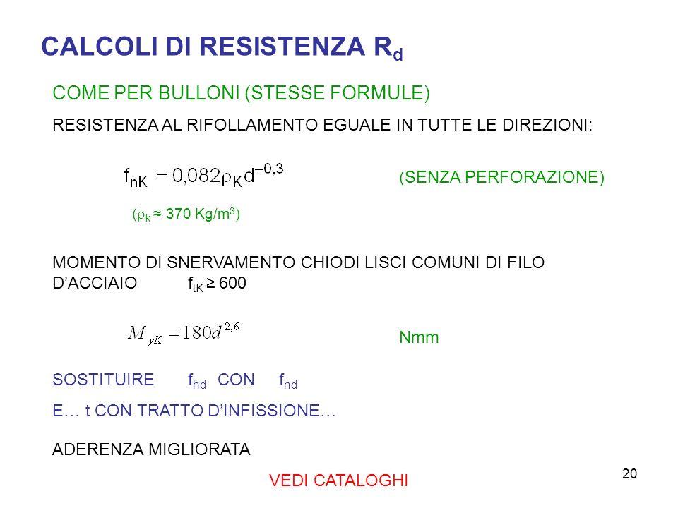 20 CALCOLI DI RESISTENZA R d COME PER BULLONI (STESSE FORMULE) RESISTENZA AL RIFOLLAMENTO EGUALE IN TUTTE LE DIREZIONI: (SENZA PERFORAZIONE) ( k 370 Kg/m 3 ) MOMENTO DI SNERVAMENTO CHIODI LISCI COMUNI DI FILO DACCIAIOf tK 600 Nmm SOSTITUIREf hd CON f nd E… t CON TRATTO DINFISSIONE… ADERENZA MIGLIORATA VEDI CATALOGHI