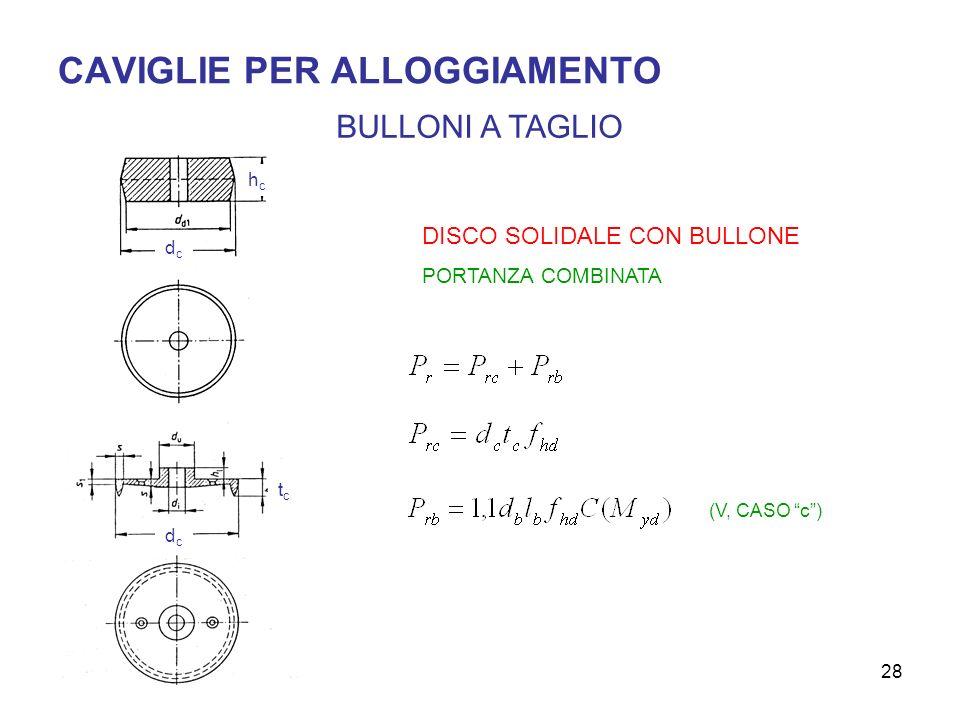 28 CAVIGLIE PER ALLOGGIAMENTO DISCO SOLIDALE CON BULLONE PORTANZA COMBINATA (V, CASO c) hchc dcdc dcdc tctc BULLONI A TAGLIO