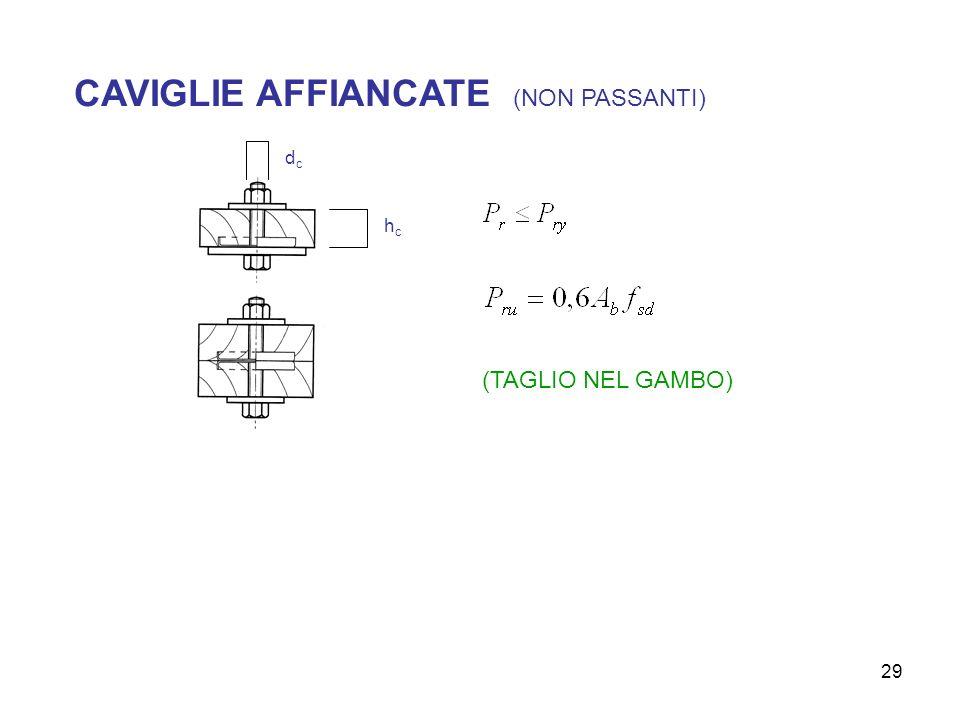 29 CAVIGLIE AFFIANCATE (NON PASSANTI) (TAGLIO NEL GAMBO) hchc dcdc
