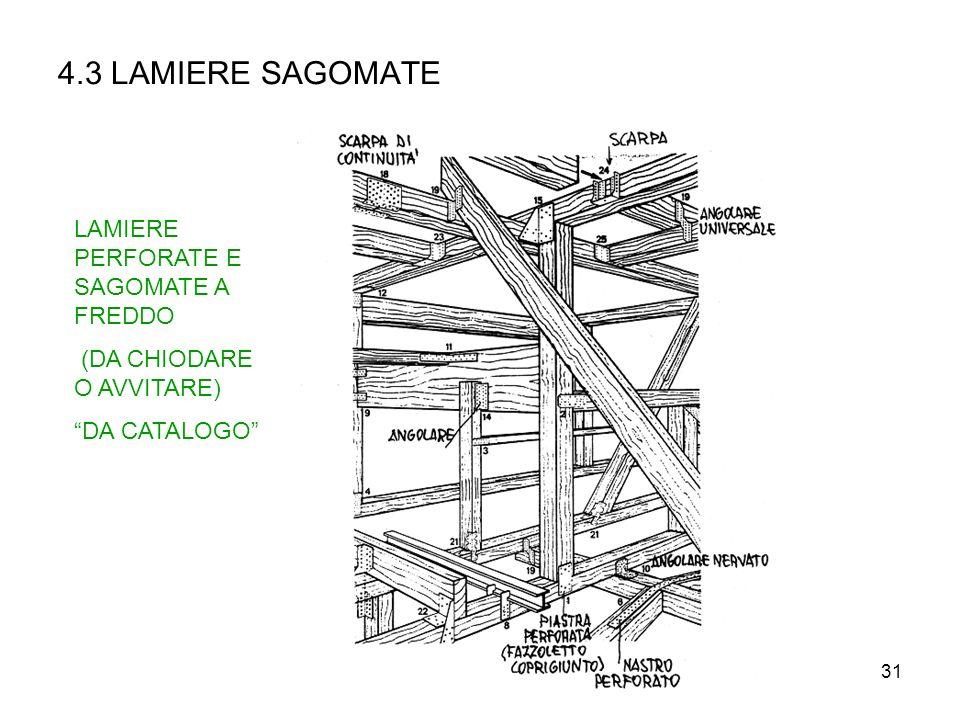 31 4.3 LAMIERE SAGOMATE LAMIERE PERFORATE E SAGOMATE A FREDDO (DA CHIODARE O AVVITARE) DA CATALOGO
